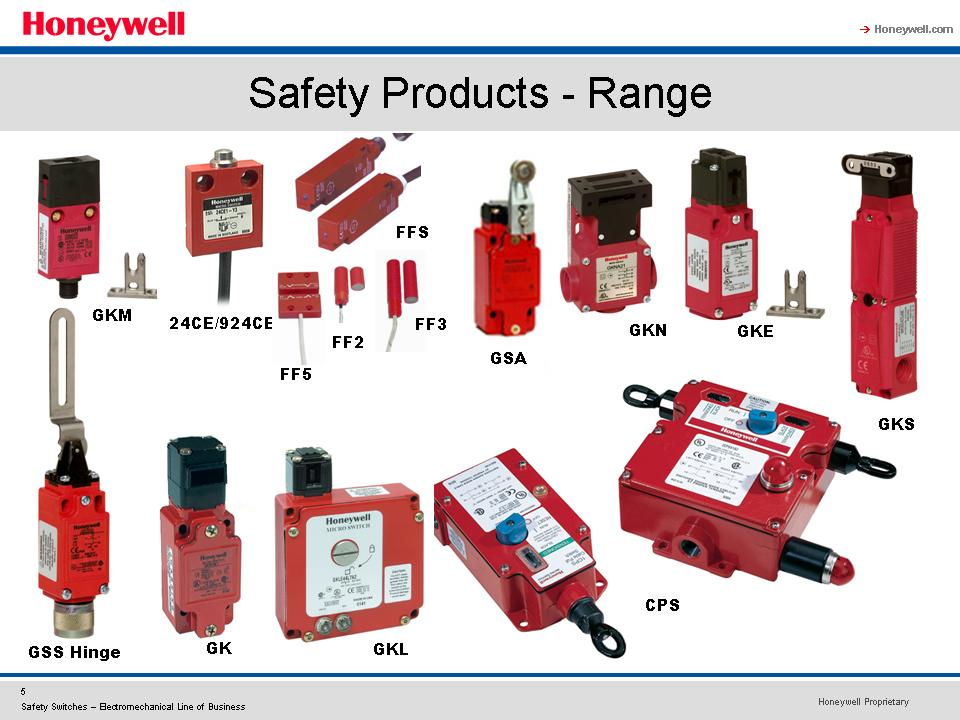 Safety Products.jpg